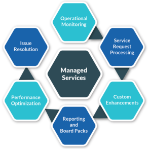 127_ManagedServices